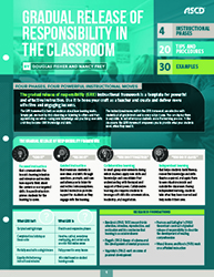 Gradual Release of Responsibility in the Classroom (Quick Reference Guide) ASCD3144