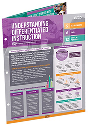 Understanding Differentiated Instruction (Quick Reference Guide) ASCD4226
